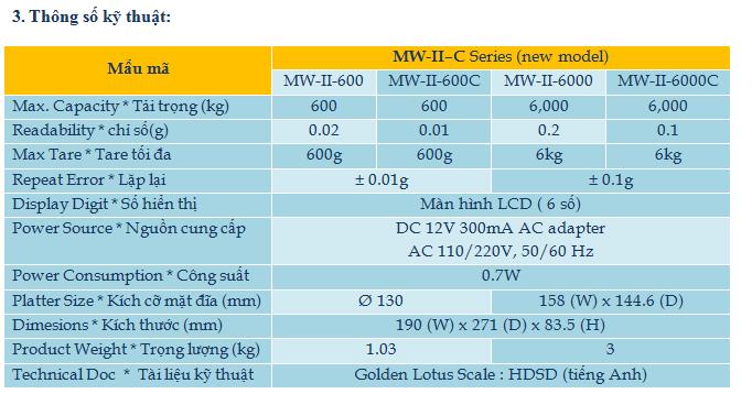 Cân điện tử tiểu ly chính xác (MW-II-C Series) CAS 2