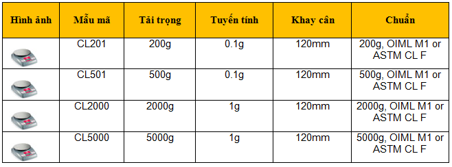 Cân tiểu ly đơn giản OHAUS CL Series2