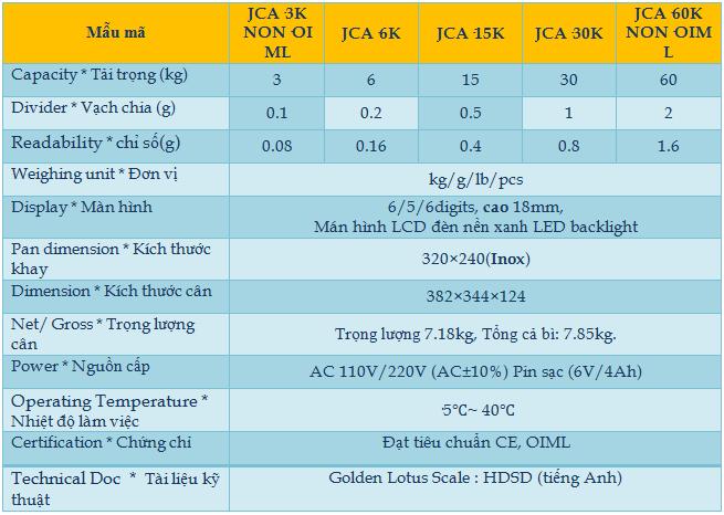 Cân chuyên đếm JCA Series2