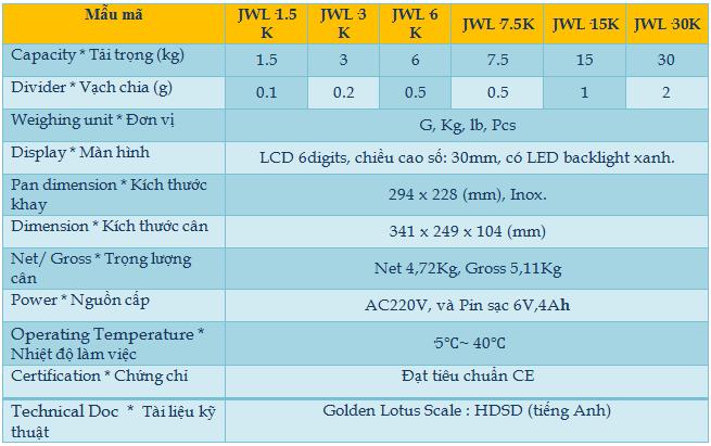 Cân đơn giản JWL Series2