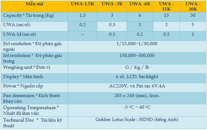 Cân đơn giản công nghiệp UWA2